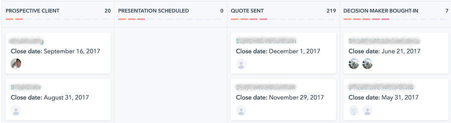Implementing HubSpot CRM