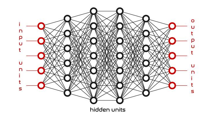 artificial neural networks, marketing intelligence