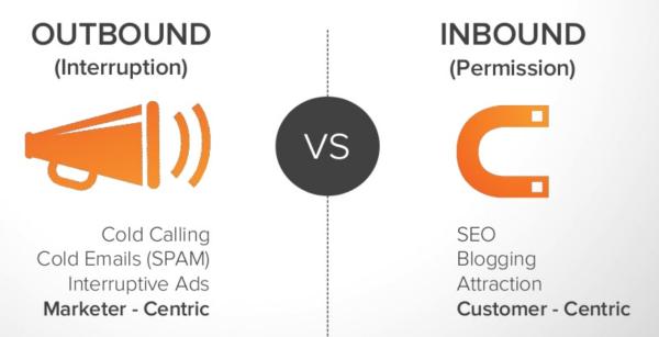 sio-blog-dynamic-smart-content-1-inbound