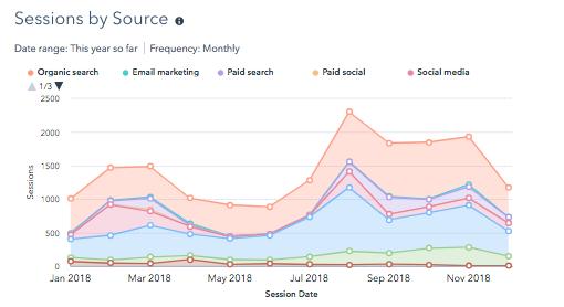 marketing-analytics-report